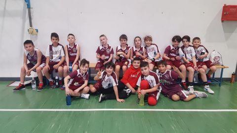 Aquilotti 1° Anno: Minibasket Nus Vs Lo.Vi Basket
